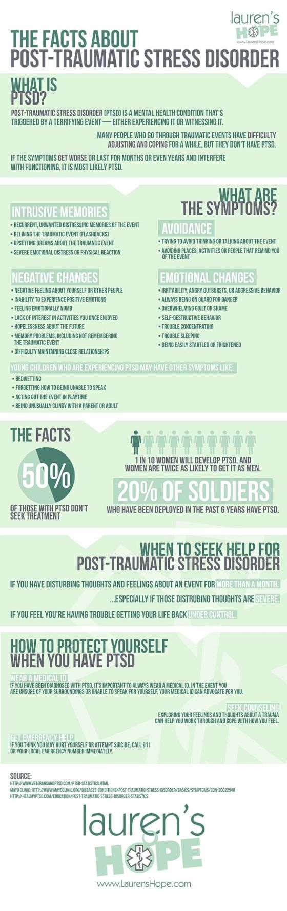 PTSD1