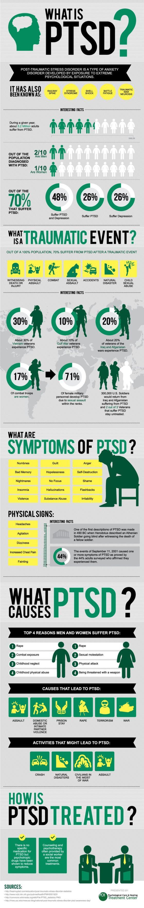 PTSD3